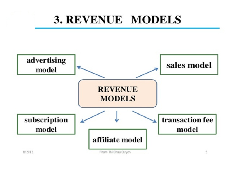 E-commerce as a New Revenue Model